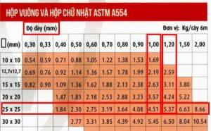 bảng tra trọng lượng inox Hoàng Vũ